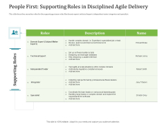 Agile Service Delivery Model People First Supporting Roles In Disciplined Agile Delivery Guidelines PDF