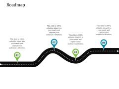 Agile Service Delivery Model Roadmap Rules PDF