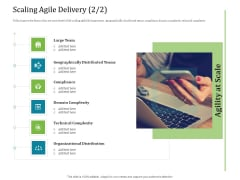Agile Service Delivery Model Scaling Agile Delivery Compliance Inspiration PDF