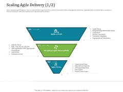 Agile Service Delivery Model Scaling Agile Delivery Delivery Sample PDF