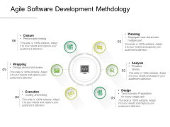 Agile Software Development Methdology Ppt PowerPoint Presentation Icon Show PDF