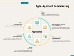 Agile Sprint Marketing Agile Approach To Marketing Ppt Ideas Structure PDF