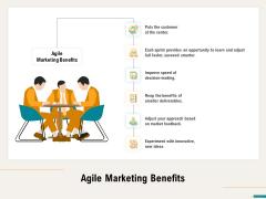 Agile Sprint Marketing Agile Marketing Benefits Ppt Model Example PDF
