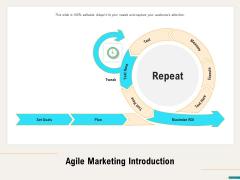 Agile Sprint Marketing Agile Marketing Introduction Ppt Model Elements PDF