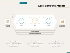 Agile Sprint Marketing Agile Marketing Process Ppt Inspiration Microsoft PDF