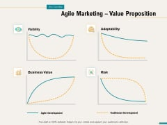 Agile Sprint Marketing Agile Marketing Value Proposition Ppt Introduction PDF