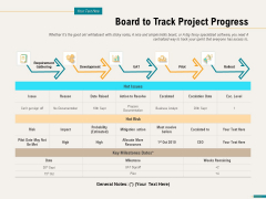 Agile Sprint Marketing Board To Track Project Progress Ppt Infographic Template Show PDF