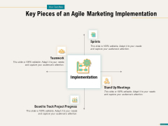 Agile Sprint Marketing Key Pieces Of An Agile Marketing Implementation Ppt File Icon PDF