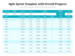 Agile Sprint Template With Overall Progress Ppt PowerPoint Presentation Ideas Outline PDF