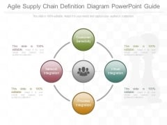 Agile Supply Chain Definition Diagram Powerpoint Guide