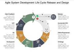 Agile System Development Life Cycle Release And Design Ppt PowerPoint Presentation Infographic Template Outfit