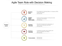 Agile Team Role With Decision Making Ppt PowerPoint Presentation Infographic Template Designs Download PDF