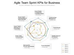 Agile Team Sprint Kpis For Business Ppt PowerPoint Presentation Slides PDF