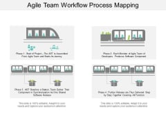 Agile Team Workflow Process Mapping Ppt PowerPoint Presentation Layouts Icon