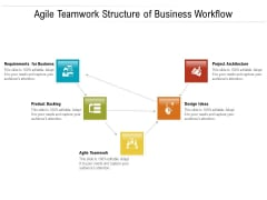 Agile Teamwork Structure Of Business Workflow Ppt Powerpoint Presentation Styles Visual Aids Pdf