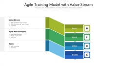 Agile Training Model With Value Stream Ppt PowerPoint Presentation Show Layouts PDF
