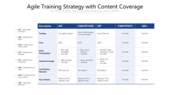 Agile Training Strategy With Content Coverage Ppt PowerPoint Presentation File Layout PDF