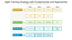 Agile Training Strategy With Fundamentals And Approaches Ppt PowerPoint Presentation Summary Gallery PDF