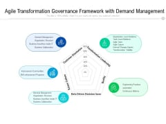 Agile Transformation Governance Framework With Demand Management Ppt PowerPoint Presentation Pictures Rules PDF