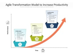 Agile Transformation Model To Increase Productivity Ppt PowerPoint Presentation Summary Outline PDF