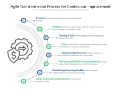 Agile Transformation Process For Continuous Improvement Ppt PowerPoint Presentation Inspiration Influencers PDF