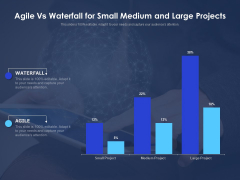 Agile Vs Waterfall For Small Medium And Large Projects Ppt PowerPoint Presentation File Layout Ideas PDF
