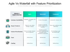 Agile Vs Waterfall With Feature Prioritization Ppt PowerPoint Presentation Icon Ideas PDF