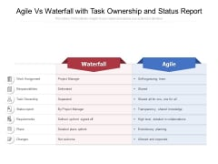 Agile Vs Waterfall With Task Ownership And Status Report Ppt PowerPoint Presentation File Example Introduction PDF