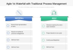 Agile Vs Waterfall With Traditional Process Management Ppt PowerPoint Presentation Gallery Design Ideas PDF