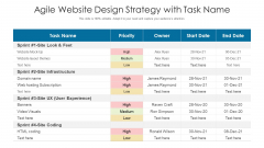 Agile Website Design Strategy With Task Name Ppt PowerPoint Presentation Icon Styles PDF