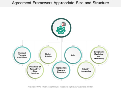 Agreement Framework Appropriate Size And Structure Ppt Powerpoint Presentation Styles Portrait
