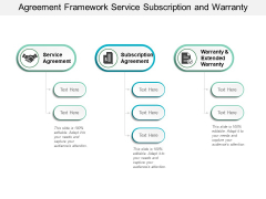 Agreement Framework Service Subscription And Warranty Ppt Powerpoint Presentation Infographic Template Deck