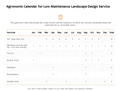 Agronomic Calendar For Low Maintenance Landscape Design Service Ppt PowerPoint Presentation Infographic Template Diagrams