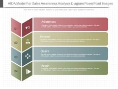 Aida Model For Sales Awareness Analysis Diagram Powerpoint Images