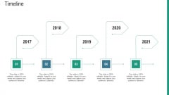 Aim And Objective Statement Timeline Ppt Inspiration Good PDF