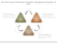 Aim And Scope Of Business Operation Management Example Of Ppt