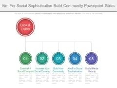 Aim For Social Sophistication Build Community Powerpoint Slides