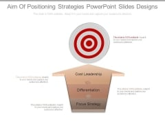 Aim Of Positioning Strategies Powerpoint Slides Designs