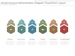 Aimed Account Administration Diagram Powerpoint Layout