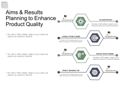 Aims And Results Planning To Enhance Product Quality Ppt PowerPoint Presentation Inspiration Show