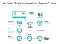 Air Cargo Clearance International Shipping Process Ppt PowerPoint Presentation Pictures Model PDF