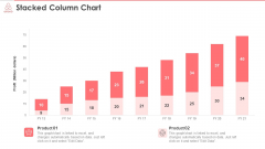 Airbnb Investor Funding Elevator Pitch Deck Stacked Column Chart Introduction PDF