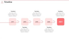 Airbnb Investor Funding Elevator Pitch Deck Timeline Sample PDF