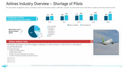 Airlines Industry Overview Shortage Of Pilots Structure PDF