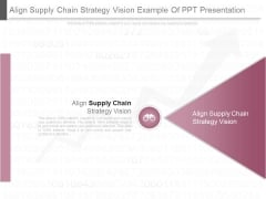 Align Supply Chain Strategy Vision Example Of Ppt Presentation
