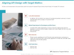 Aligning API Design With Target Metrics Ppt File Background Images PDF