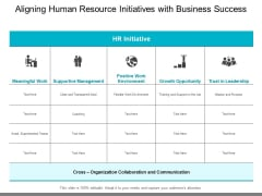 Aligning Human Resource Initiatives With Business Success Ppt PowerPoint Presentation Icon Format