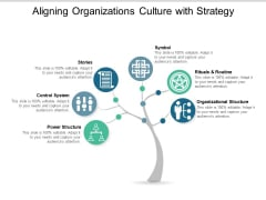 Aligning Organizations Culture With Strategy Ppt PowerPoint Presentation Inspiration Pictures