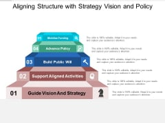 Aligning Structure With Strategy Vision And Policy Ppt Powerpoint Presentation Slides Icon