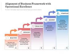 Alignment Of Business Framework With Operational Excellence Ppt PowerPoint Presentation Gallery Templates PDF